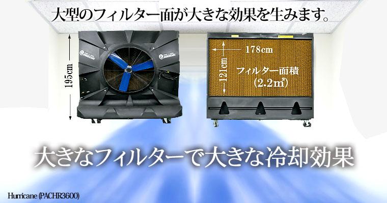 大きなフィルターで大きな冷却効果